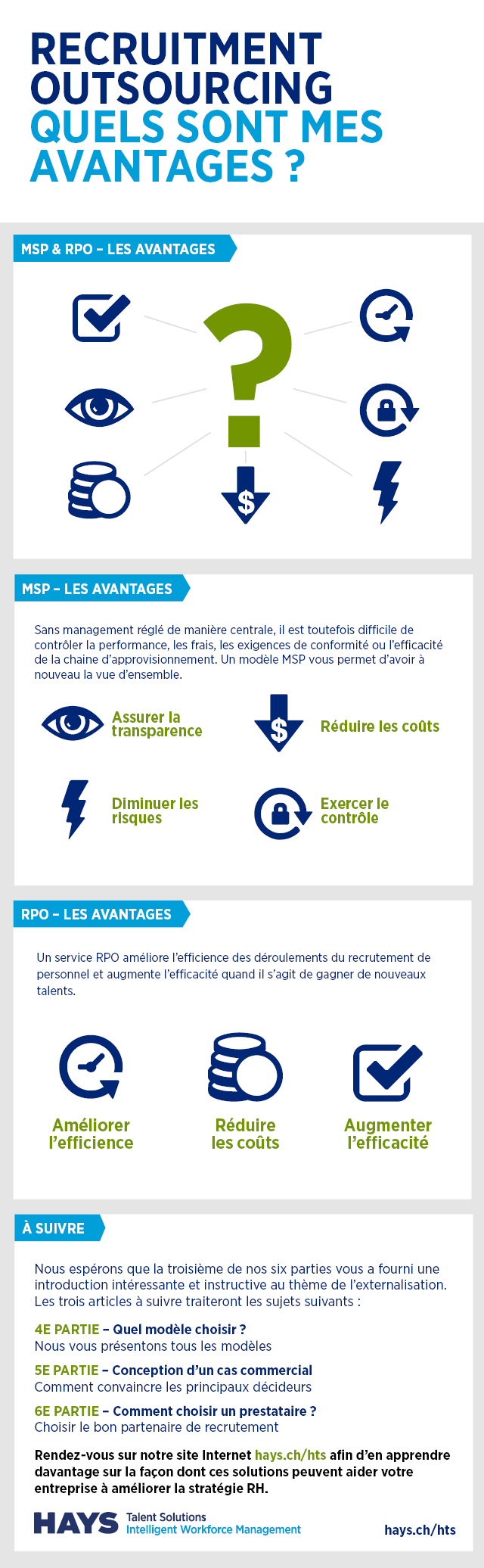 Recruitment Process Outsourcing - Le bénéfice